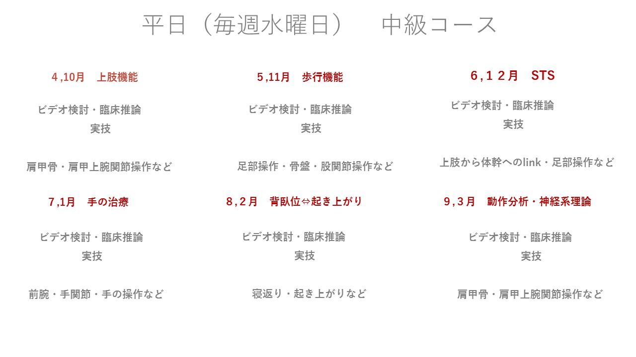 金子技塾2016中級