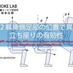 vol.42:麻痺側足部の位置で異なる立ち座りの有効性:脳卒中/脳梗塞のリハビリ論文サマリー