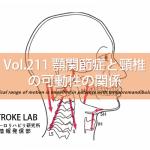 vol.211:顎関節症と頸椎の可動性の関係   脳卒中/脳梗塞のリハビリ論文サマリー