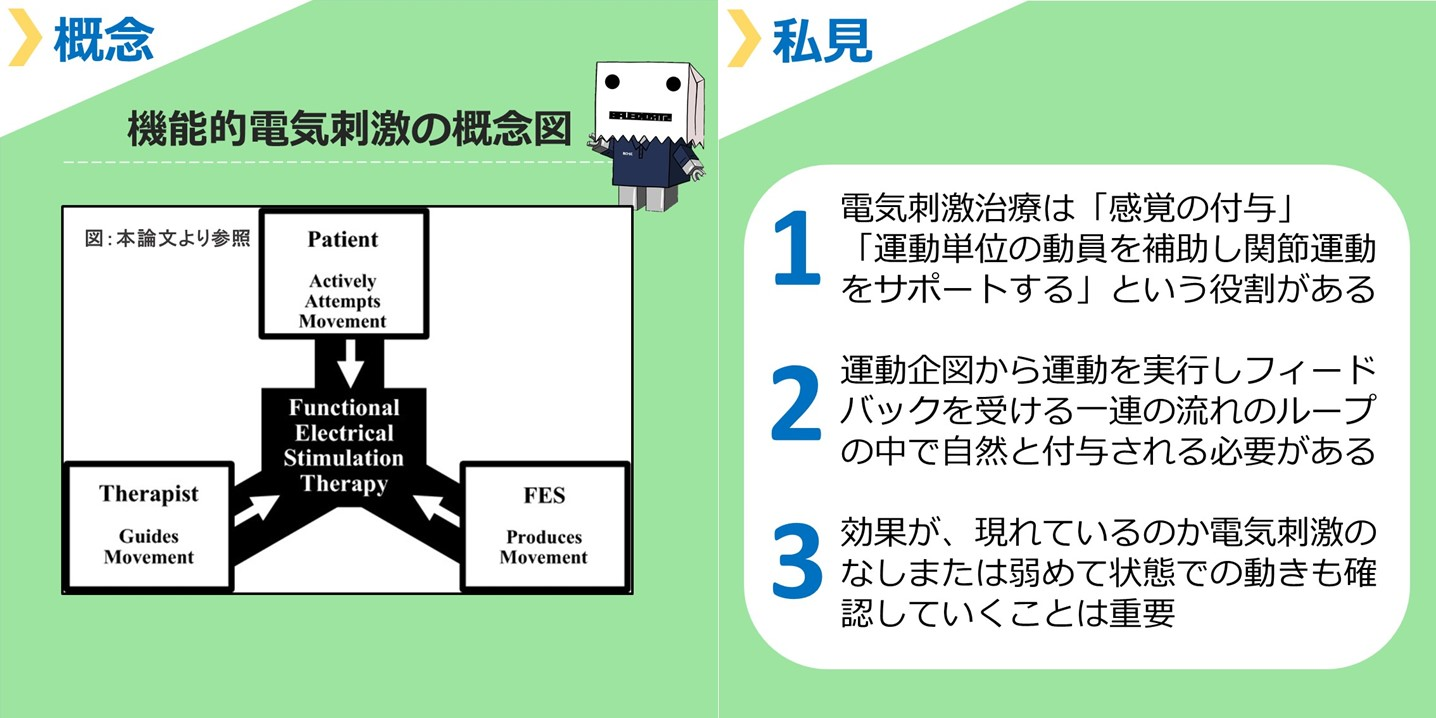 機能的電気刺激の概念図(まとめ)2枚目