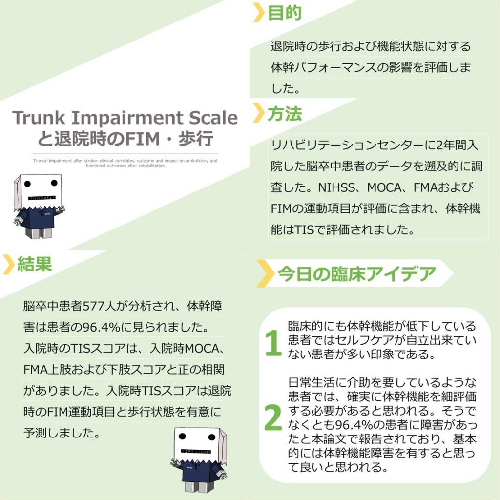 【見出し】Trunk Impairment Scale と退院時のFIM・歩行